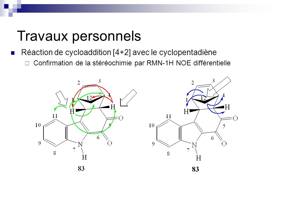 Travaux personnels Réaction de cycloaddition [4+2] avec le cyclopentadiène.